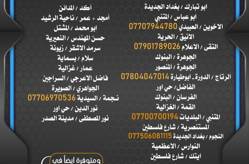 مكاتب بيع المراجعة المركزة 2020 للسادس العلمي / الاستاذ حبيب الجنابي